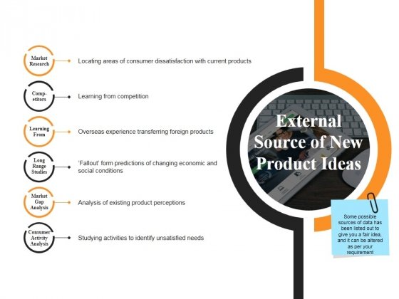 External Source Of New Product Ideas Ppt PowerPoint Presentation Layouts Ideas