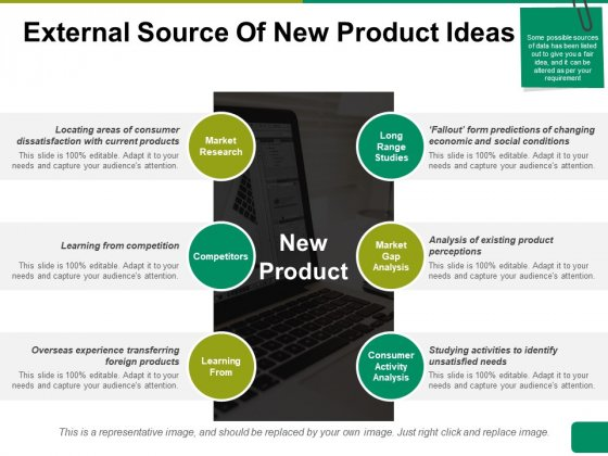 External Source Of New Product Ideas Ppt PowerPoint Presentation Model Graphics Tutorials