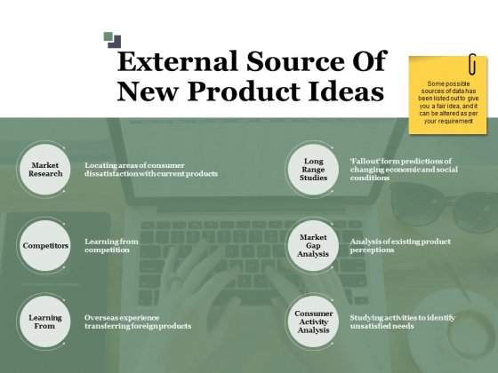 External Source Of New Product Ideas Ppt PowerPoint Presentation Professional Ideas