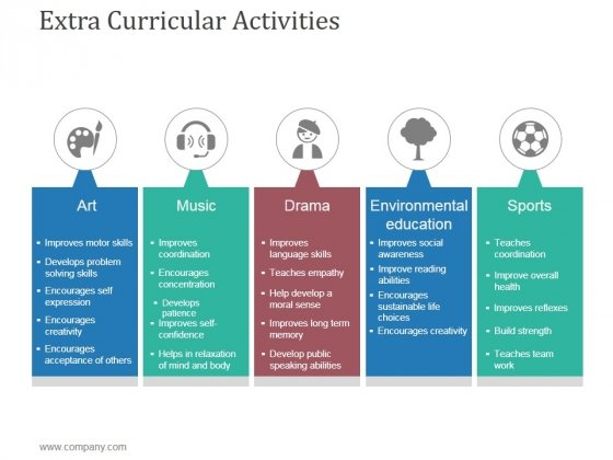 Extra Curricular Activities Template 1 Ppt PowerPoint Presentation Designs Download