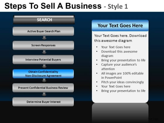 Edit Stages Steps To Sell A Business PowerPoint Slides And Ppt Diagram Templates