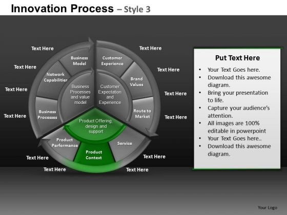 Editable Circle Innovation Process 3 PowerPoint Slides And Ppt Diagram Templates