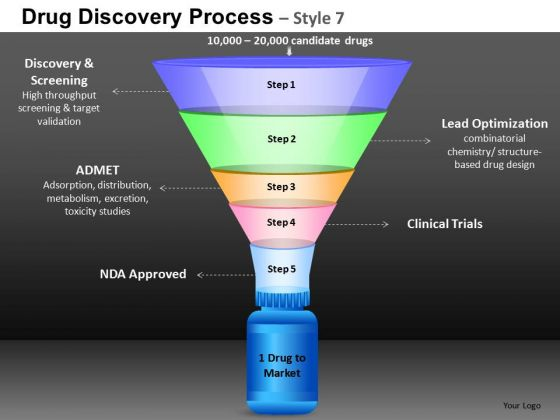 Editable Funnel Showing Drug Discovery PowerPoint Slides And Ppt Diagram Templates