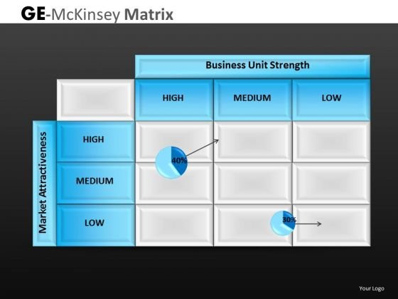 Editable Ge Mckinsey Matrix PowerPoint Templates