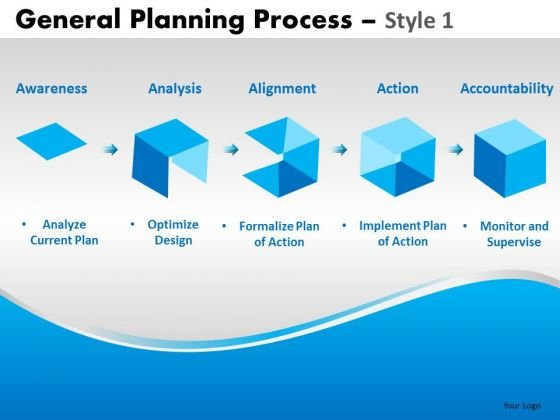 Editable Ppt Slides 5 Steps Building Process Diagram PowerPoint Templates