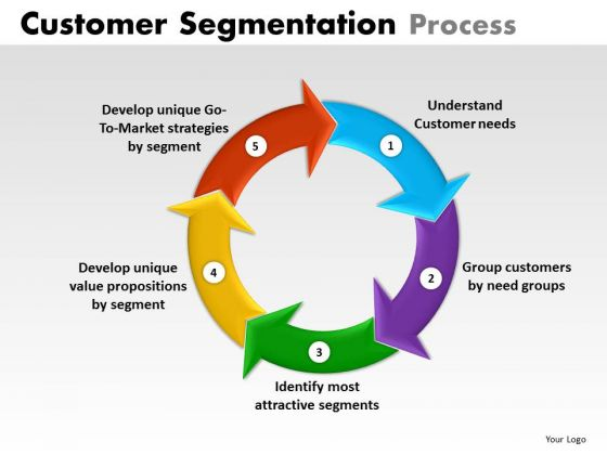 Editable Ppt Slides Business Customer Cycle Diagrams PowerPoint Templates