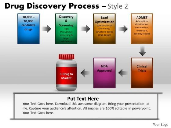 Editable Ppt Slides Pharmaceutical Companies Drug Discovery PowerPoint Templates