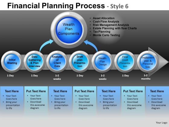 Editable Process Showing Financial Planning PowerPoint Slides And Ppt Diagram Templates