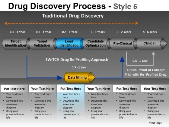 Editable Stages Drug Discovery Process 6 PowerPoint Slides And Ppt Diagram Templates