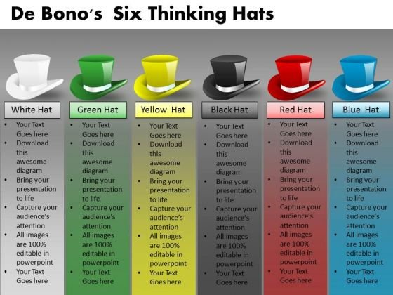 Editable Text De Bonos Six Thinking Hats PowerPoint Templates