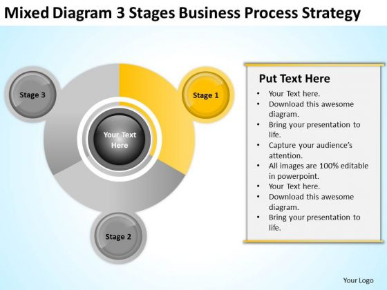 Examples Of Business Processes 3 Stages Strategy Ppt PowerPoint Templates