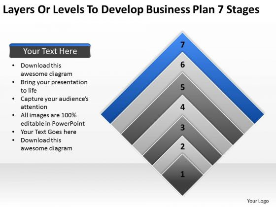 Examples Of Business Processes Levels To Develop Plan 7 Stages Ppt PowerPoint Templates