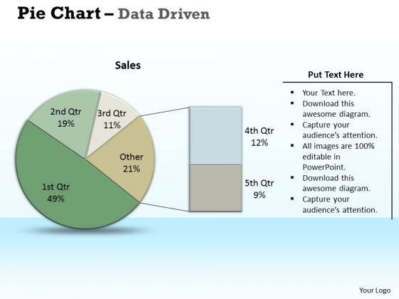 Examples Of Data Analysis Market Driven Pie Chart Research PowerPoint Slides Templates