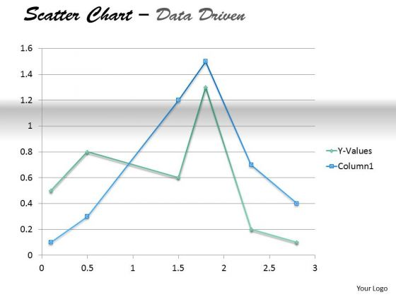Examples Of Data Analysis Market Driven Present In Scatter Chart PowerPoint Slides Templates