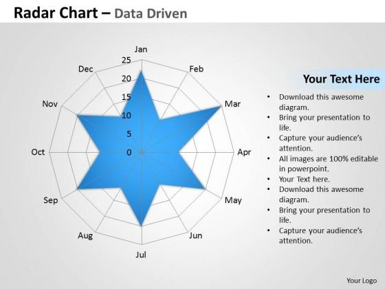 Examples Of Data Analysis Market Driven Radar Chart To Compare PowerPoint Slides Templates