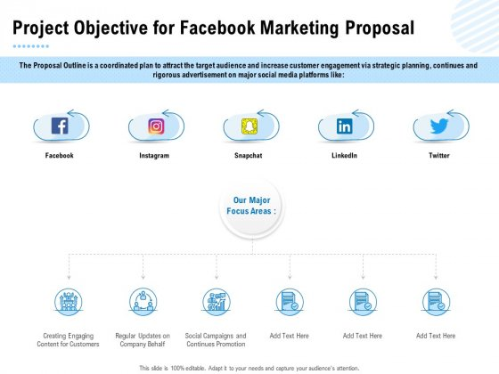 Facebook Ad Management Project Objective For Facebook Marketing Proposal Ppt Gallery Layout Ideas PDF