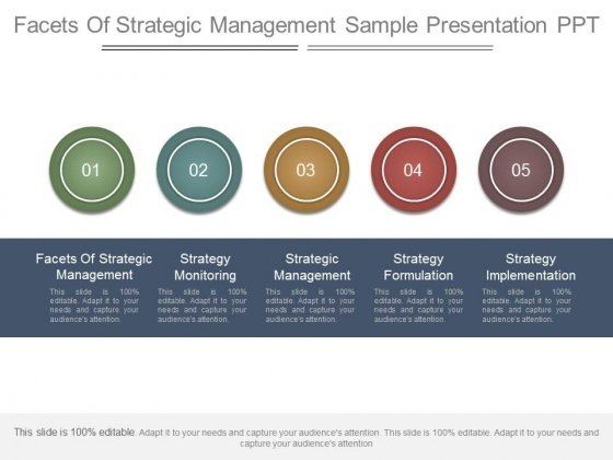 Strategy implementation PowerPoint templates, Slides and