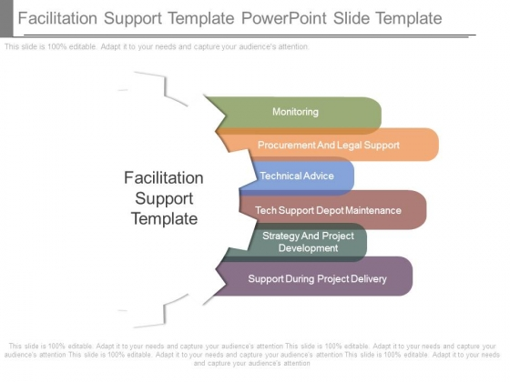 Facilitation Support Template Powerpoint Slide Template - PowerPoint ...