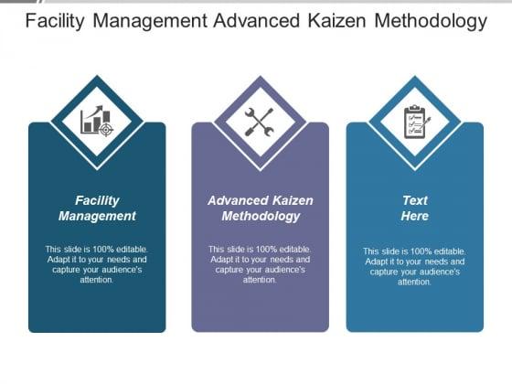 Facility Management Advanced Kaizen Methodology Ppt PowerPoint Presentation Summary Examples