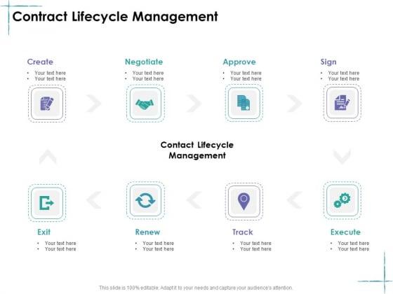 Facility Management Contract Lifecycle Management Ppt Portfolio File Formats PDF