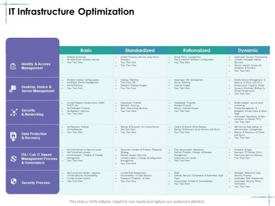 Facility Management IT Infrastructure Optimization Ppt File Slide PDF