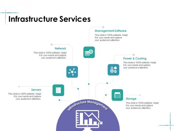 Facility Management Infrastructure Services Ppt File Information PDF