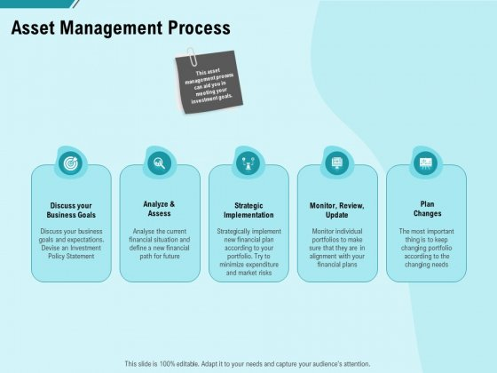 Facility Operations Contol Asset Management Process Ppt Infographic Template Tips PDF