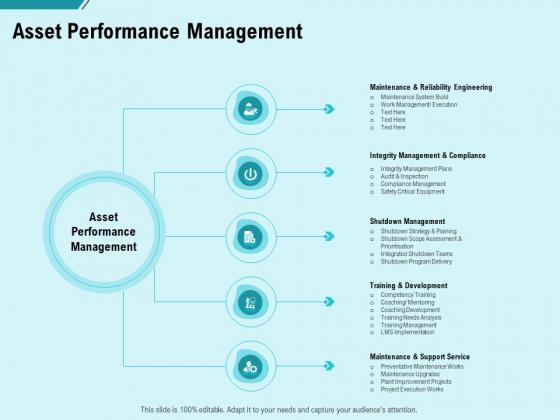 Facility Operations Contol Asset Performance Management Ppt Ideas Background Images PDF