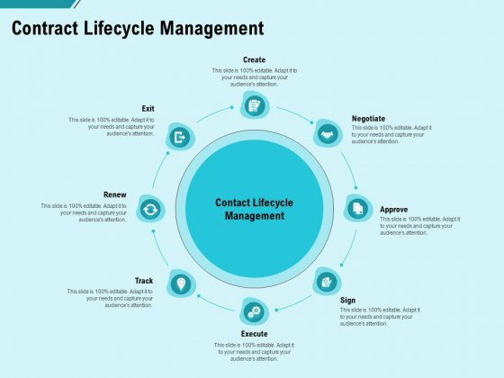 Facility Operations Contol Contract Lifecycle Management Ppt Summary Designs PDF