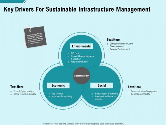 Facility Operations Contol Key Drivers For Sustainable Infrastructure Management Download PDF