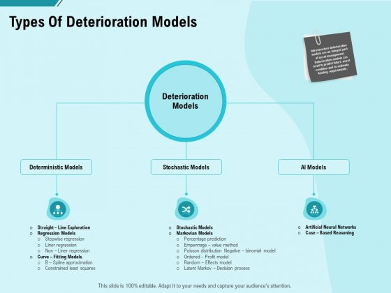 facility operations contol types of deterioration models ppt diagrams pdf