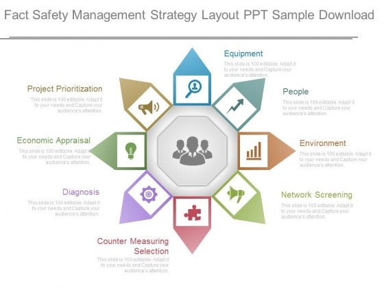 Fact Safety Management Strategy Layout Ppt Sample Download