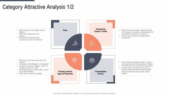 Factor Approaches For Potential Audience Targeting Category Attractive Analysis Purchase Brochure PDF