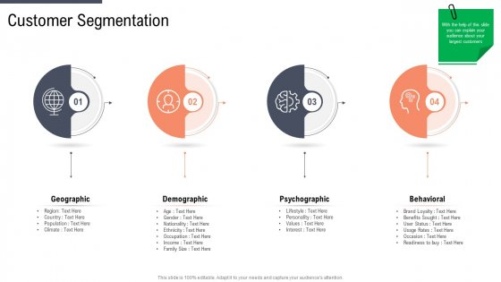 Factor Approaches For Potential Audience Targeting Customer Segmentation Themes PDF