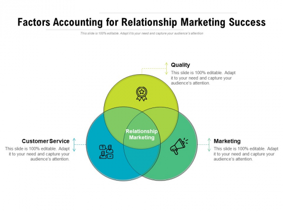 Factors Accounting For Relationship Marketing Success Ppt PowerPoint Presentation File Background Image PDF