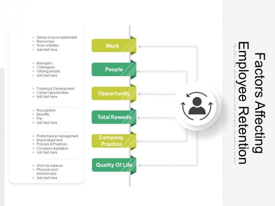 Factors Affecting Employee Retention Ppt PowerPoint Presentation Icon Templates PDF
