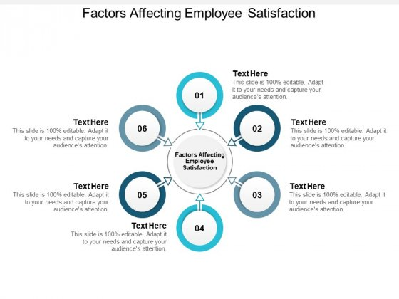 Factors Affecting Employee Satisfaction Ppt PowerPoint Presentation Layouts Graphics Example Cpb