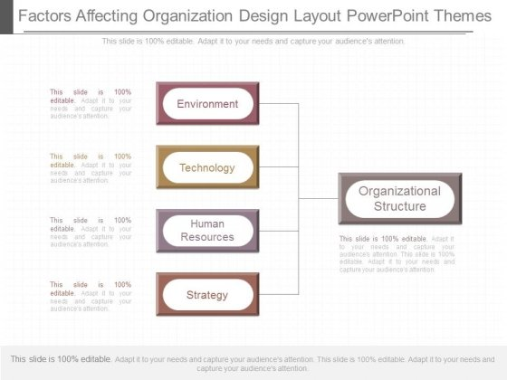 Factors Affecting Organization Design Layout Powerpoint Themes