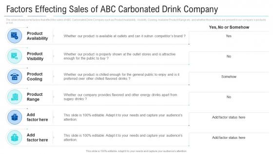Factors_Effecting_Sales_Of_ABC_Carbonated_Drink_Company_Slides_PDF_Slide_1