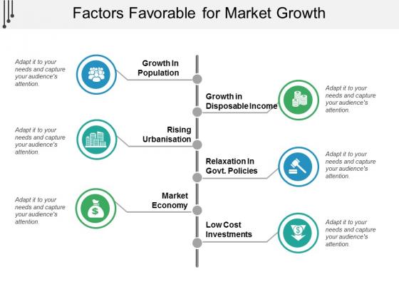 Factors Favourable For Market Growth Ppt PowerPoint Presentation Diagram Images