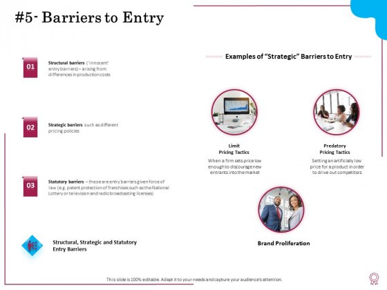 Factors Feasible Competitive Advancement Barriers To Entry Statutory Ppt Ideas Templates PDF