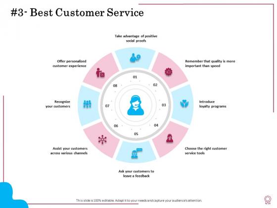 Factors Feasible Competitive Advancement Best Customer Service Ppt Ideas Tips PDF