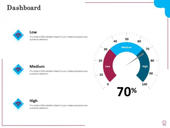Factors Feasible Competitive Advancement Dashboard Ppt Show Smartart PDF
