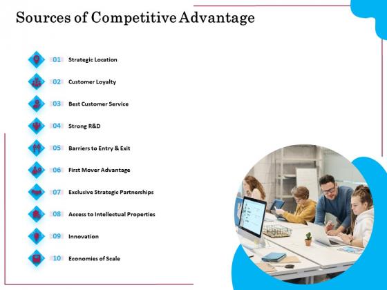 Factors Feasible Competitive Advancement Sources Of Competitive Advantage Ppt Outline Pictures PDF