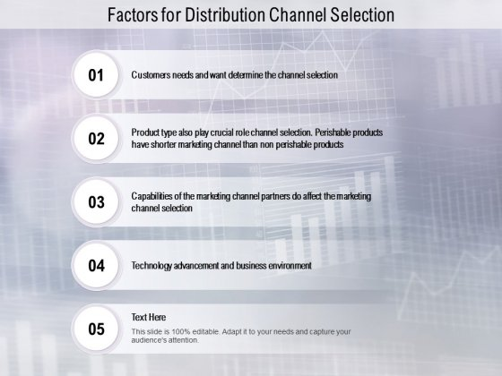 Factors For Distribution Channel Selection Ppt PowerPoint Presentation Pictures Tips