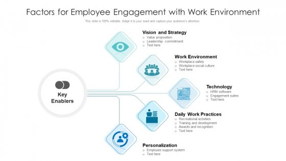 Factors For Employee Engagement With Work Environment Ppt Gallery Visual Aids PDF