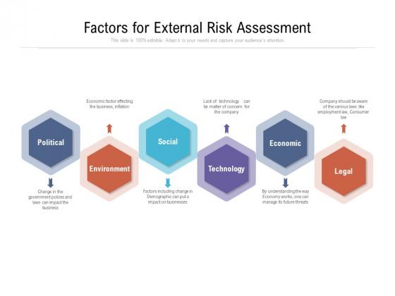 Factors For External Risk Assessment Ppt PowerPoint Presentation Gallery Brochure PDF