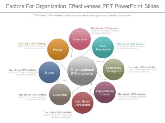 Factors For Organization Effectiveness Ppt Powerpoint Slides