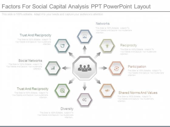 Factors For Social Capital Analysis Ppt Powerpoint Layout