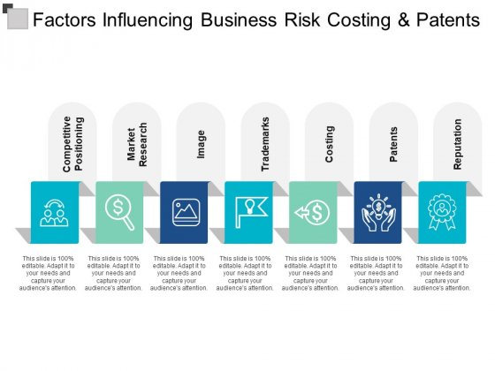 Factors Influencing Business Risk Costing And Patents Ppt PowerPoint Presentation Infographic Template Gallery